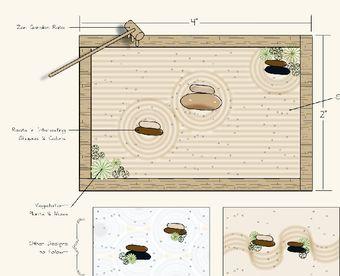 Hvordan lage en zen garden