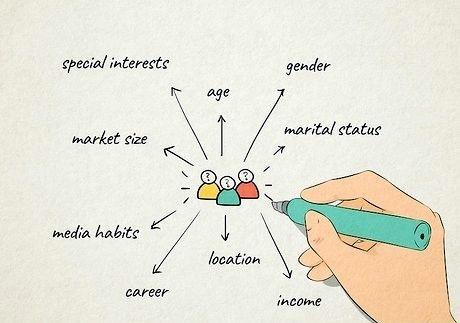 Hvordan vurdere en forretningsmulighet